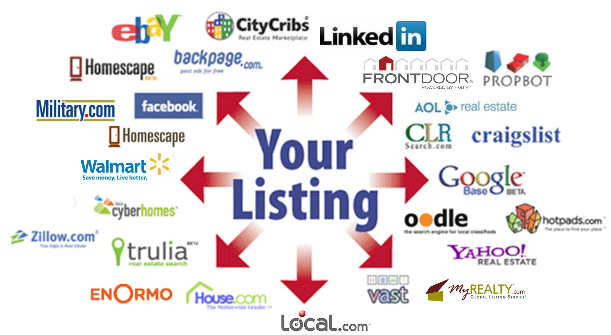 Marketing Plan to Sell Your Home - Listing Agent - Real Estate Listing